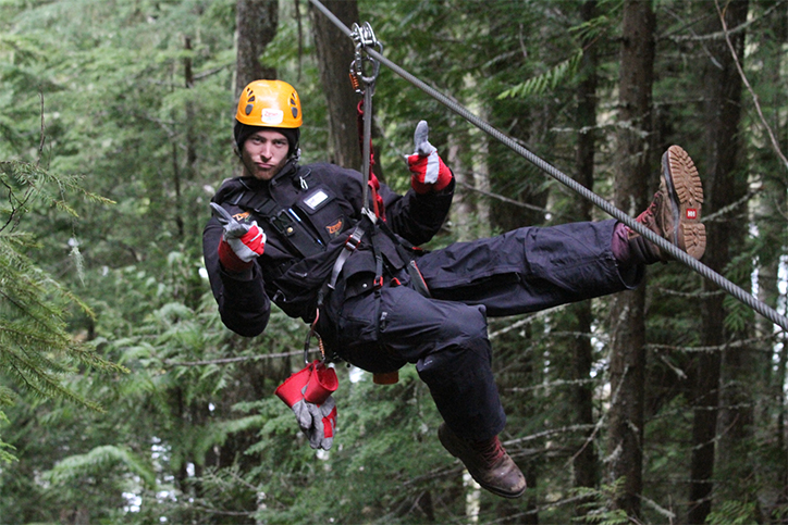 How to Plan for a Spring Zipline Adventure
