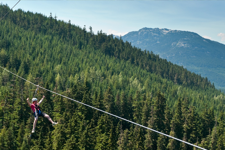 Your Guide to Green Travel In Whistler